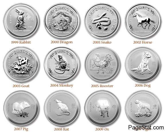 Should I Buy Silver Coins Or Bars Pagestat Blog